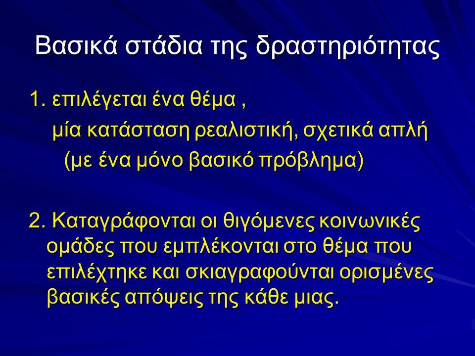 Βασικά στάδια της δραστηριότητας 1. επιλέγεται ένα θέμα, μία κατάσταση ρεαλιστική, σχετικά απλή μία κατάσταση ρεαλιστική, σχετικά απλή (με ένα μόνο βα