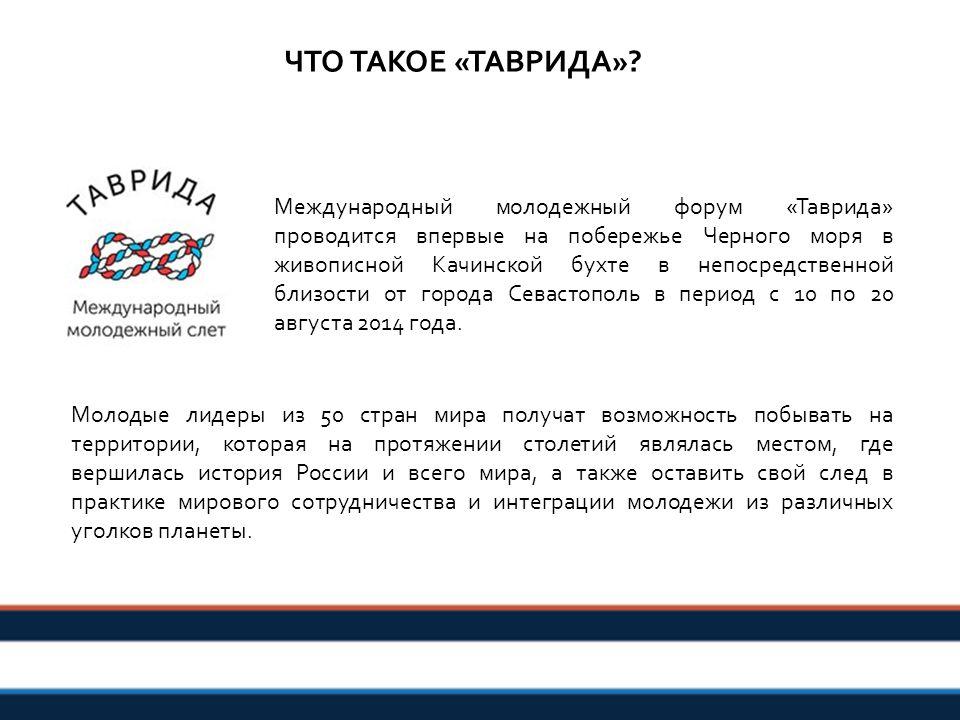 ВАС ЖДЕТ Многоформатная образовательная программа с участием ведущих экспертов и спикеров из различных стран Знакомство с культурами стран- участниц форума, посещение множество развлекательных мероприятий Знакомство со страной-хозяйкой форума, посещение самых красивых мест Крымского региона.
