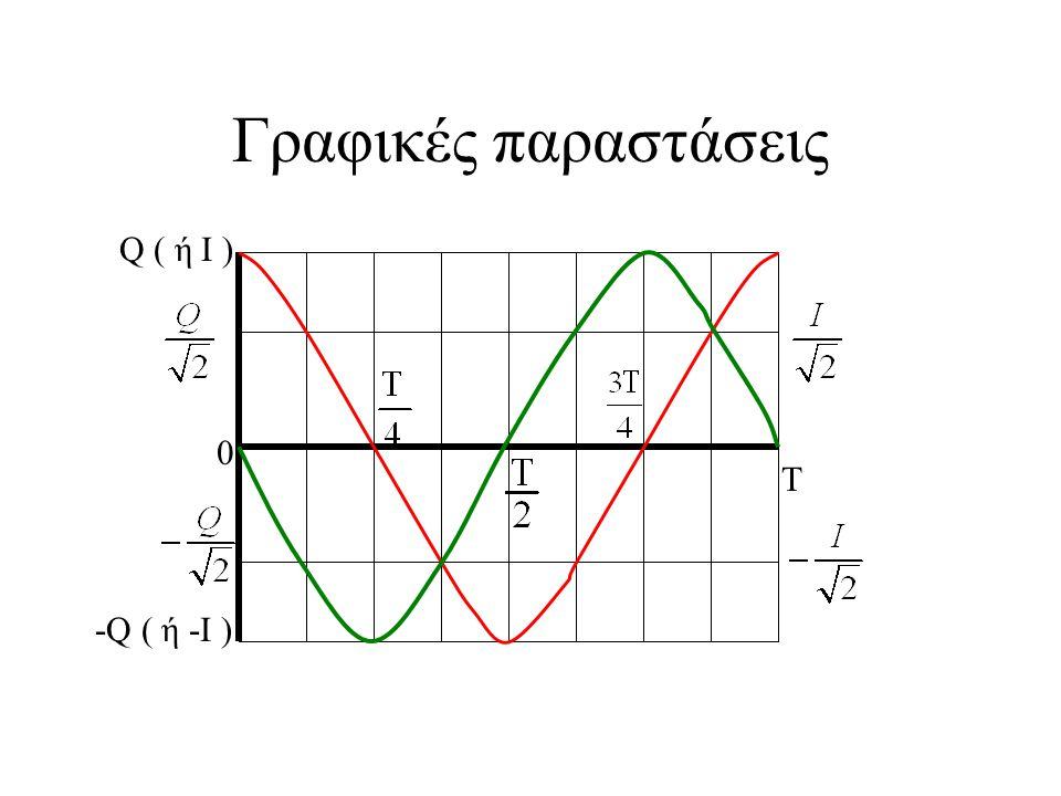 + + + + + + + - - - - - - - + - +Q+Q - Q