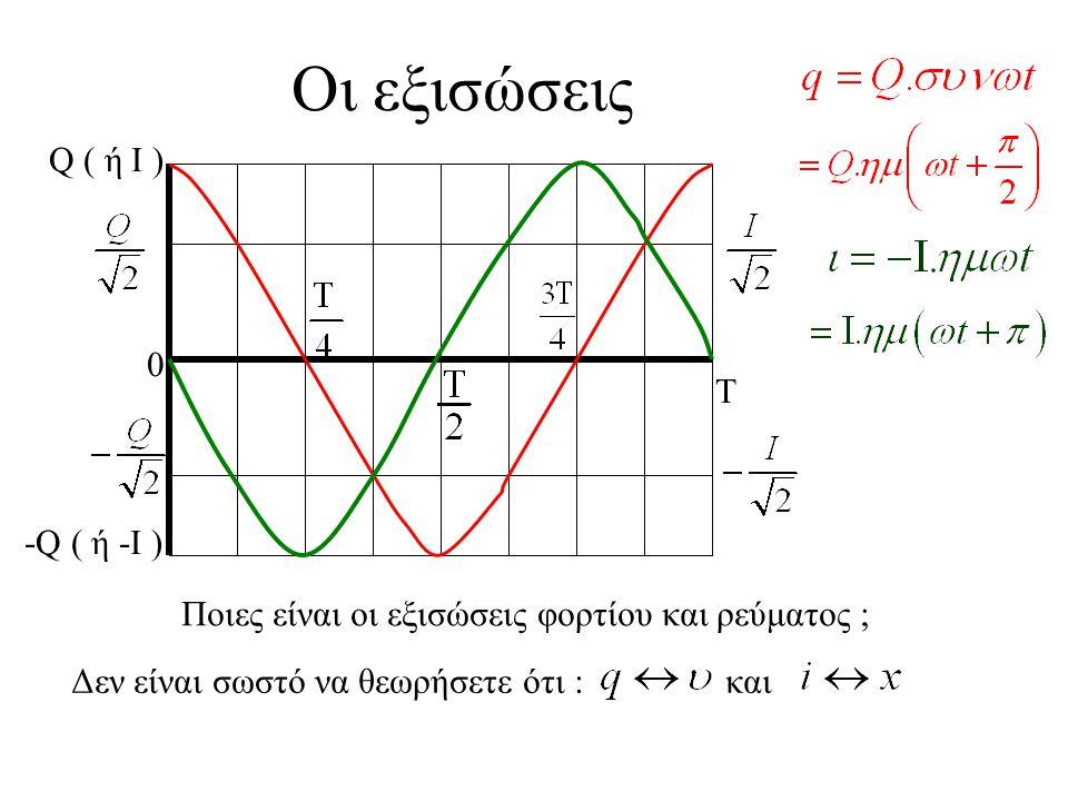 Τ 0 Q ( ή Ι ) -Q ( ή -Ι ) + + + + + + + - - - - - - - + - +Q+Q - Q +A 0 -A