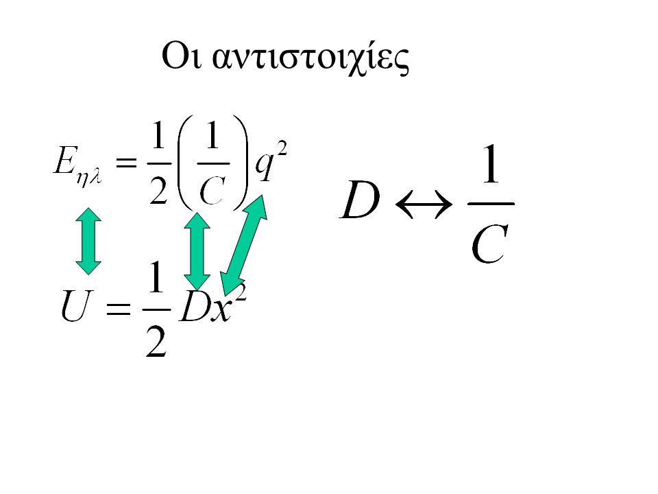 Οι άλλες εξισώσεις