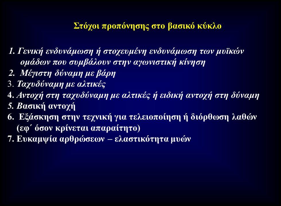 Στόχοι προπόνησης στο βασικό κύκλο 1. Γενική ενδυνάμωση ή στοχευμένη ενδυνάμωση των μυϊκών ομάδων που συμβάλουν στην αγωνιστική κίνηση 2. Μέγιστη δύνα
