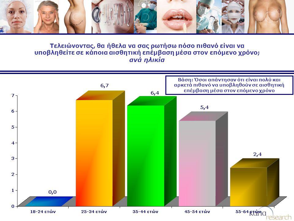 Τελειώνοντας, θα ήθελα να σας ρωτήσω πόσο πιθανό είναι να υποβληθείτε σε κάποια αισθητική επέμβαση μέσα στον επόμενο χρόνο; ανά ηλικία Βάση: Όσοι απάντησαν ότι είναι πολύ και αρκετά πιθανό να υποβληθούν σε αισθητική επέμβαση μέσα στον επόμενο χρόνο