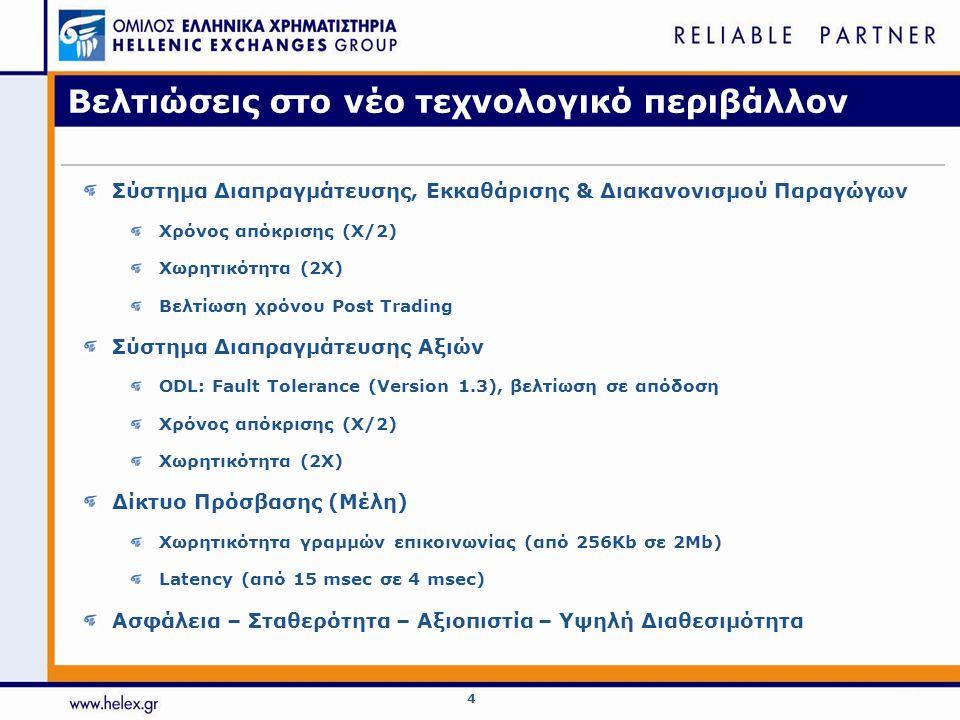 4 Βελτιώσεις στο νέο τεχνολογικό περιβάλλον Σύστημα Διαπραγμάτευσης, Εκκαθάρισης & Διακανονισμού Παραγώγων Χρόνος απόκρισης (Χ/2) Χωρητικότητα (2Χ) Βελτίωση χρόνου Post Trading Σύστημα Διαπραγμάτευσης Αξιών ODL: Fault Tolerance (Version 1.3), βελτίωση σε απόδοση Χρόνος απόκρισης (Χ/2) Χωρητικότητα (2Χ) Δίκτυο Πρόσβασης (Μέλη) Χωρητικότητα γραμμών επικοινωνίας (από 256Κb σε 2Μb) Latency (από 15 msec σε 4 msec) Ασφάλεια – Σταθερότητα – Αξιοπιστία – Υψηλή Διαθεσιμότητα