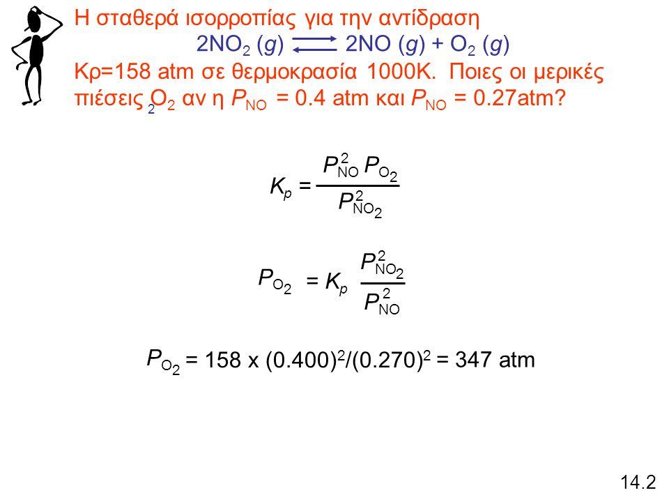 Στους 1280 0 C η σταθερά ισορροπίας (K c= 1.1 x 10 -3 ) για την αντίδραση Αν η αρχική συγκεντωση [Br 2 ] = 0.063 M και [Br] = 0.012M, υπολογίστε τις συγκεντρώσεις στην χημική ισορροπία Br 2 (g) 2Br (g) Υπολογίζομε το Qc=0.012 2 /0.063=2.3*10 -3 >Kc άρα θα γίνει αντίδραση προς τα αριστερά Γράφουμε χ την μεταβολή της συγκέντρωσης του Br 2 Αρχική (M) Μεταβολή (M) Ισορροπία (M) 0.0630.012 x-2x 0.063 + x0.012 - 2x [Br] 2 [Br 2 ] K c = (0.012 - 2x) 2 0.063 + x = 1.1 x 10 -3 Υπολογίζομε το x συνέχεια 