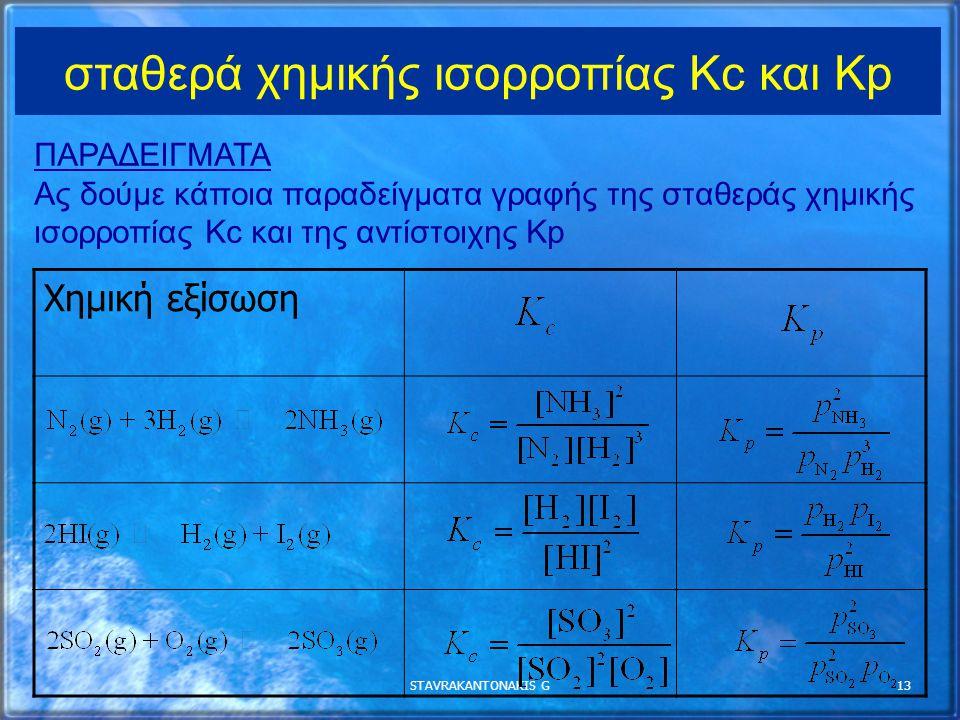 STAVRAKANTONAKIS G13 σταθερά χημικής ισορροπίας Κc και Κp ΠΑΡΑΔΕΙΓΜΑΤΑ Ας δούμε κάποια παραδείγματα γραφής της σταθεράς χημικής ισορροπίας Κc και της αντίστοιχης Κp Χημική εξίσωση