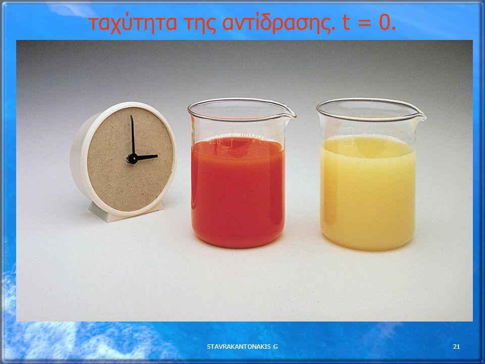 STAVRAKANTONAKIS G21 ταχύτητα της αντίδρασης. t = 0.