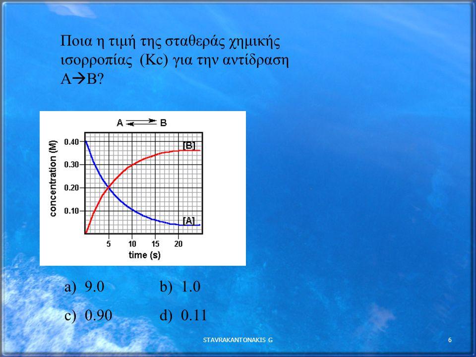 STAVRAKANTONAKIS G6 Ποια η τιμή της σταθεράς χημικής ισορροπίας (Kc) για την αντίδραση Α  Β? a) 9.0b) 1.0 c) 0.90d) 0.11