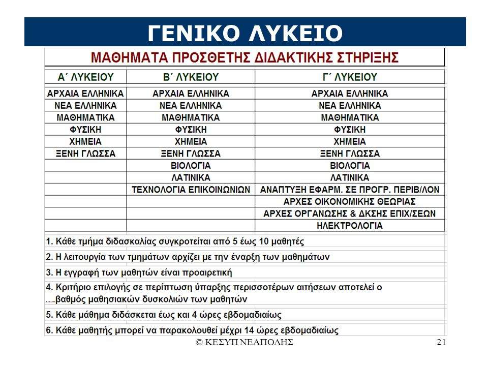 © ΚΕΣΥΠ ΝΕΑΠΟΛΗΣ21 ΓΕΝΙΚΟ ΛΥΚΕΙΟ