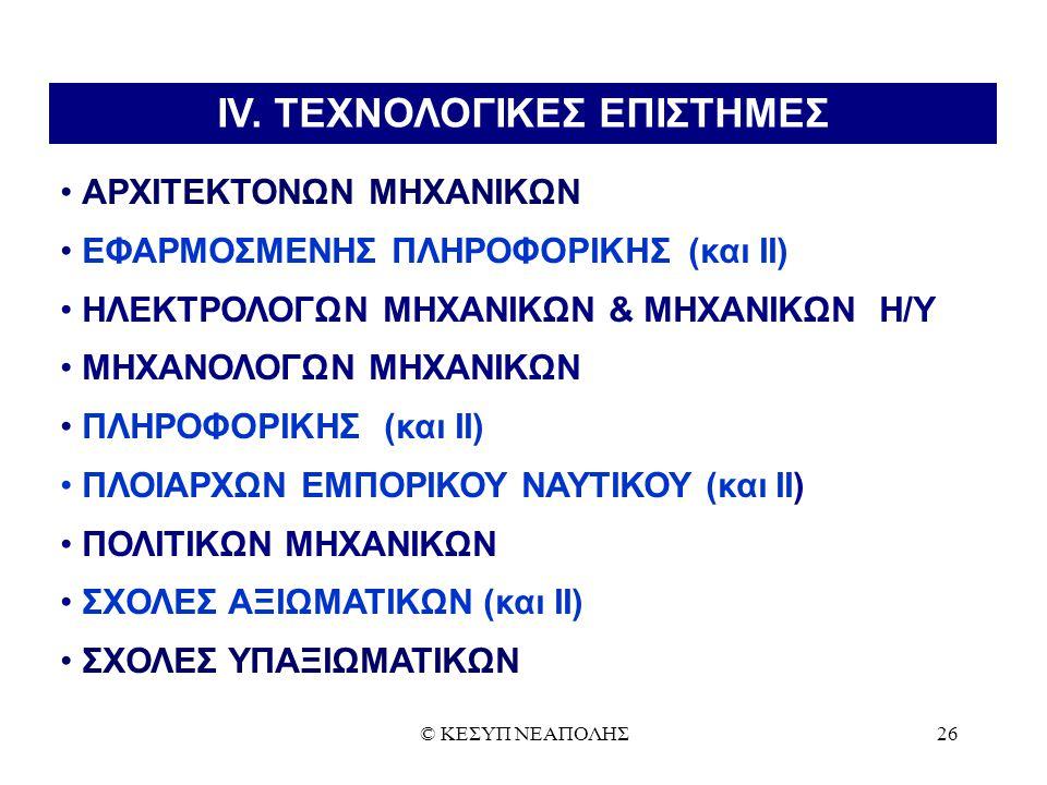 © ΚΕΣΥΠ ΝΕΑΠΟΛΗΣ26 IV.