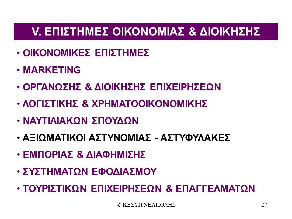 © ΚΕΣΥΠ ΝΕΑΠΟΛΗΣ27 V.