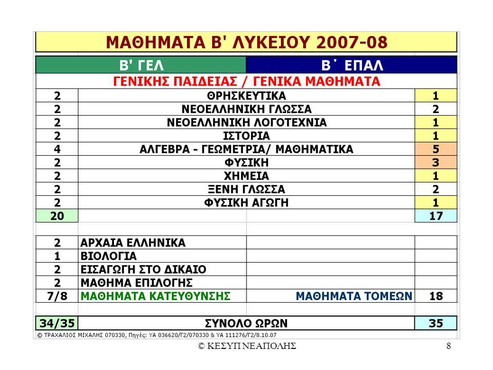 © ΚΕΣΥΠ ΝΕΑΠΟΛΗΣ19