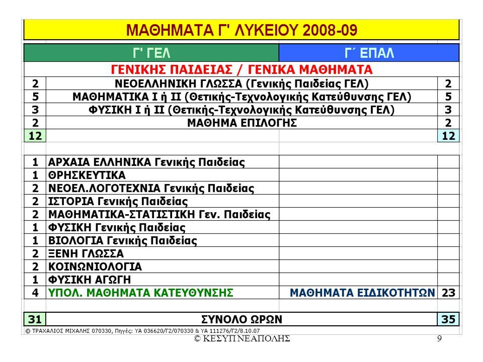 © ΚΕΣΥΠ ΝΕΑΠΟΛΗΣ20