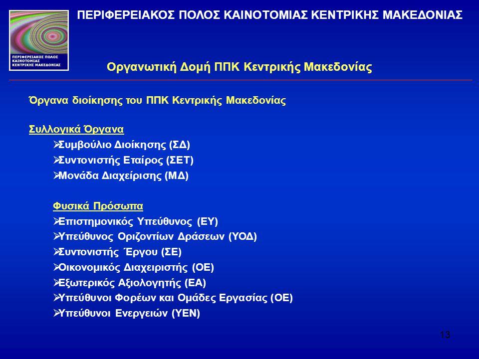 13 Οργανωτική Δομή ΠΠΚ Κεντρικής Μακεδονίας ΠΕΡΙΦΕΡΕΙΑΚΟΣ ΠΟΛΟΣ ΚΑΙΝΟΤΟΜΙΑΣ ΚΕΝΤΡΙΚΗΣ ΜΑΚΕΔΟΝΙΑΣ Όργανα διοίκησης του ΠΠΚ Κεντρικής Μακεδονίας Συλλογι