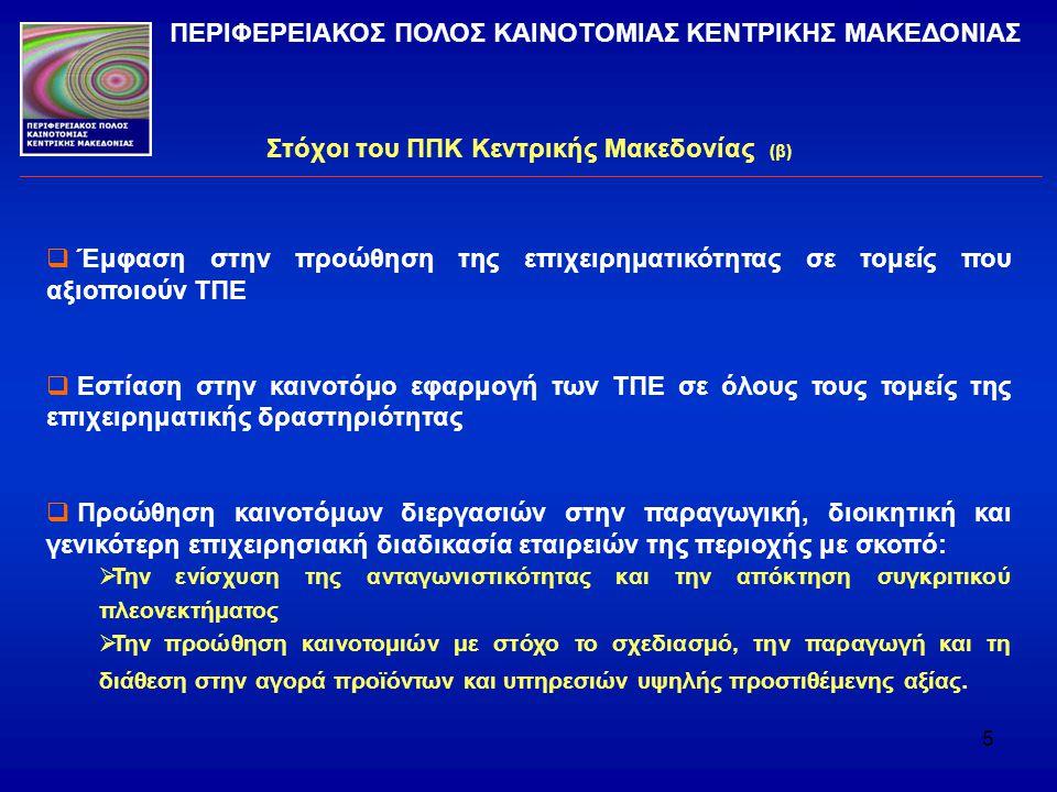 5 Στόχοι του ΠΠΚ Κεντρικής Μακεδονίας (β) ΠΕΡΙΦΕΡΕΙΑΚΟΣ ΠΟΛΟΣ ΚΑΙΝΟΤΟΜΙΑΣ ΚΕΝΤΡΙΚΗΣ ΜΑΚΕΔΟΝΙΑΣ  Έμφαση στην προώθηση της επιχειρηματικότητας σε τομεί