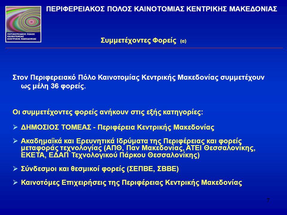 7 Συμμετέχοντες Φορείς (α) ΠΕΡΙΦΕΡΕΙΑΚΟΣ ΠΟΛΟΣ ΚΑΙΝΟΤΟΜΙΑΣ ΚΕΝΤΡΙΚΗΣ ΜΑΚΕΔΟΝΙΑΣ Στον Περιφερειακό Πόλο Καινοτομίας Κεντρικής Μακεδονίας συμμετέχουν ως