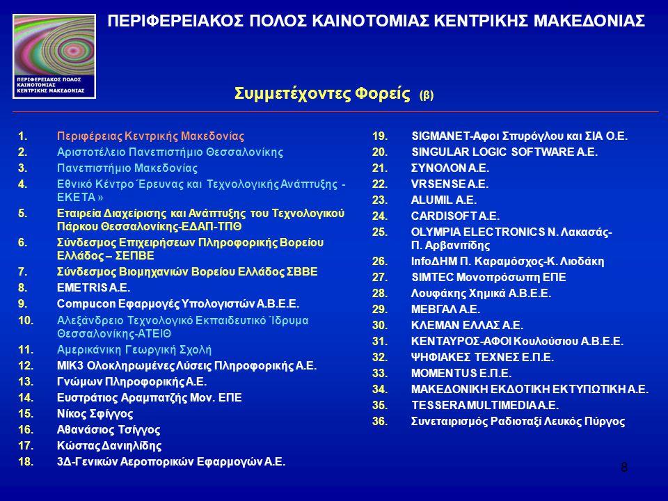 8 Συμμετέχοντες Φορείς (β) ΠΕΡΙΦΕΡΕΙΑΚΟΣ ΠΟΛΟΣ ΚΑΙΝΟΤΟΜΙΑΣ ΚΕΝΤΡΙΚΗΣ ΜΑΚΕΔΟΝΙΑΣ 1.Περιφέρειας Κεντρικής Μακεδονίας 2.Αριστοτέλειο Πανεπιστήμιο Θεσσαλο