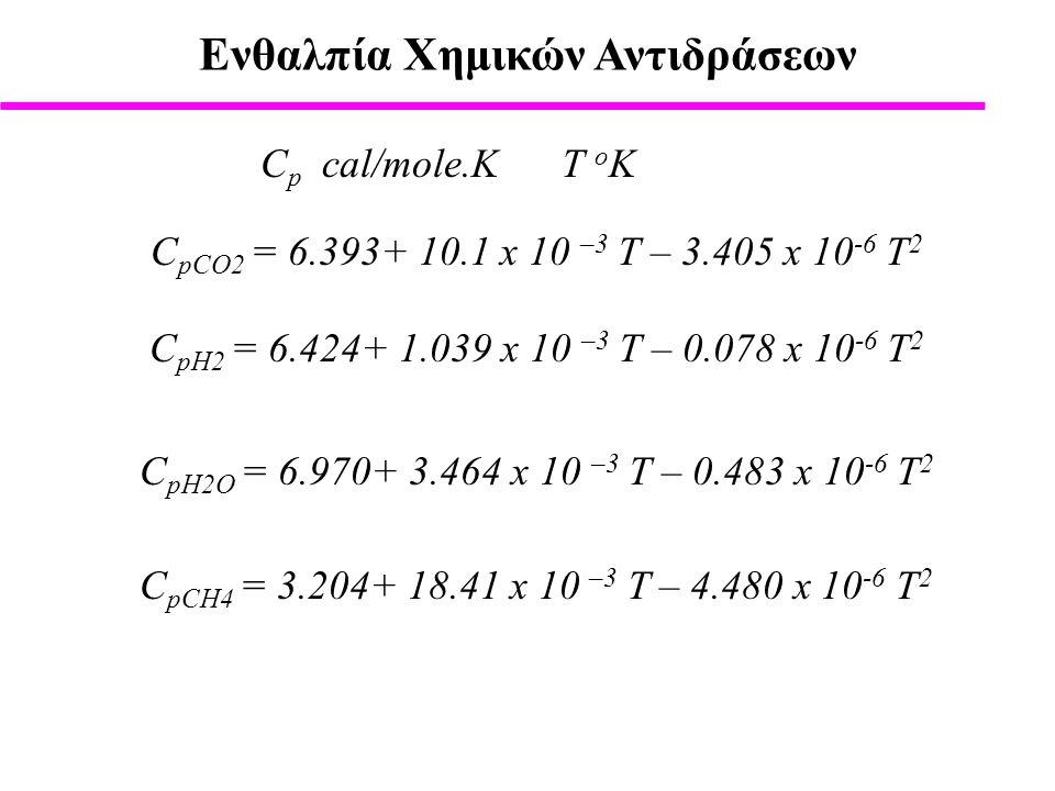 Ενθαλπία Χημικών Αντιδράσεων C pCO2 = 6.393+ 10.1 x 10 –3 Τ – 3.405 x 10 -6 T 2 C p cal/mole.K T o K C pΗ2 = 6.424+ 1.039 x 10 –3 Τ – 0.078 x 10 -6 T 2 C pΗ2Ο = 6.970+ 3.464 x 10 –3 Τ – 0.483 x 10 -6 T 2 C pCΗ4 = 3.204+ 18.41 x 10 –3 Τ – 4.480 x 10 -6 T 2