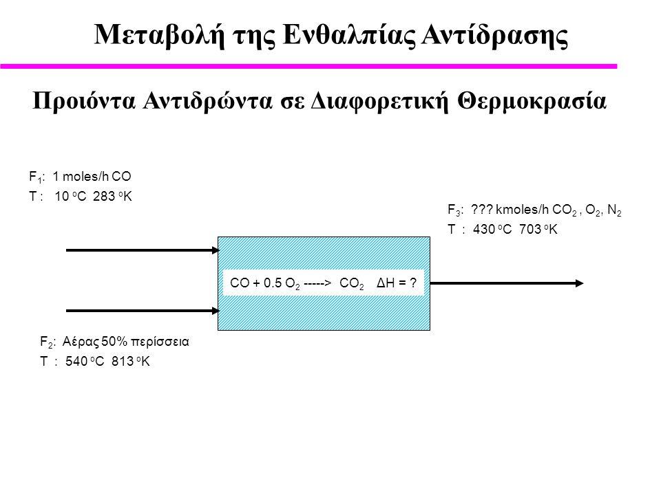 Μεταβολή της Ενθαλπίας Αντίδρασης CΟ + 0.5 O 2 -----> CO 2 ΔΗ = .