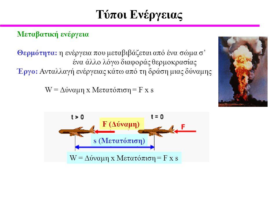 Τύποι Ενέργειας Μεταβατική ενέργεια Θερμότητα: η ενέργεια που μεταβιβάζεται από ένα σώμα σ' ένα άλλο λόγω διαφοράς θερμοκρασίας Έργο: Ανταλλαγή ενέργειας κάτω από τη δράση μιας δύναμης W = Δύναμη x Μετατόπιση = F x s F (Δύναμη) s (Μετατόπιση)