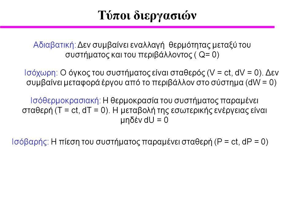 Τύποι διεργασιών Αδιαβατική: Δεν συμβαίνει εναλλαγή θερμότητας μεταξύ του συστήματος και του περιβάλλοντος ( Q= 0) Ισόχωρη: Ο όγκος του συστήματος είναι σταθερός (V = ct, dV = 0).