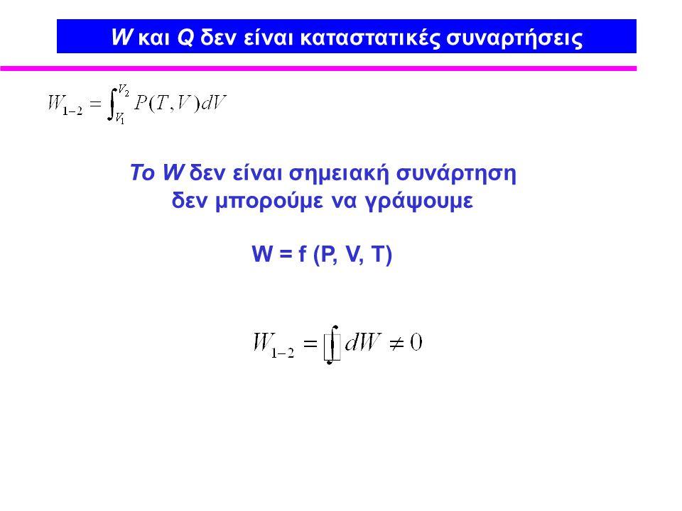 W και Q δεν είναι καταστατικές συναρτήσεις Το W δεν είναι σημειακή συνάρτηση δεν μπορούμε να γράψουμε W = f (P, V, T)