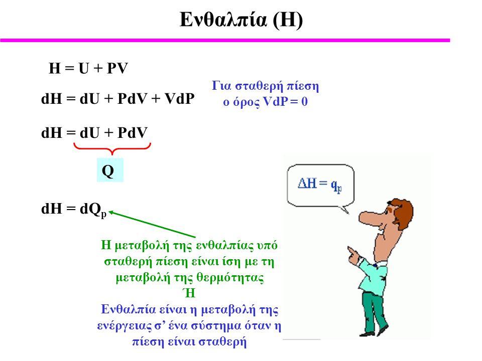Ενθαλπία (Η) H μεταβολή της ενθαλπίας υπό σταθερή πίεση είναι ίση με τη μεταβολή της θερμότητας Ή Ενθαλπία είναι η μεταβολή της ενέργειας σ' ένα σύστημα όταν η πίεση είναι σταθερή Για σταθερή πίεση ο όρος VdP = 0 Η = U + PV dΗ = dU + PdV + VdP dΗ = dU + PdV dΗ = dQ p Q