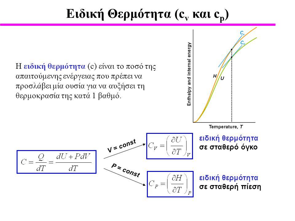 Eιδική Θερμότητα (c v και c p ) Η ειδική θερμότητα (c) είναι το ποσό της απαιτούμενης ενέργειας που πρέπει να προσλάβει μία ουσία για να αυξήσει τη θερμοκρασία της κατά 1 βαθμό.