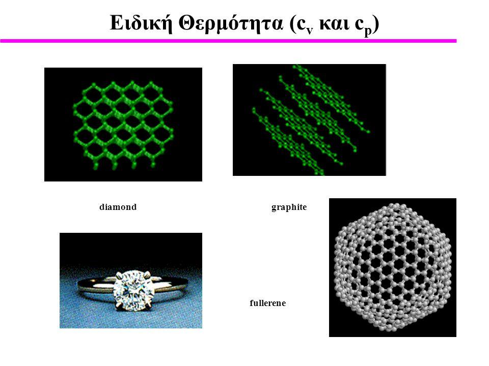 Eιδική Θερμότητα (c v και c p ) graphitediamond fullerene