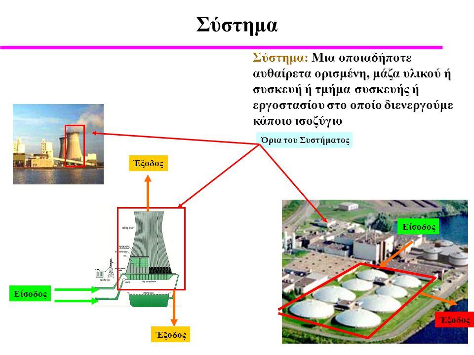 Κλειστό Σύστημα Κλειστό Σύστημα: Δεν υπάρχει είσοδος ή έξοδος μάζας από αυτό, μπορεί να υπάρχει περιορισμένη ανταλλαγή ενέργειας Ανοικτό Σύστημα: Yπάρχει είσοδος ή έξοδος (ροή) μάζας και ενέργειας από αυτό Απομονωμένο Σύστημα: Δεν υπάρχει ανταλλαγή μάζας και ενέργειας με το περιβάλλον Αδιαβατικό Σύστημα: Δεν υπάρχει ανταλλαγή θερμότητας με το περιβάλλον