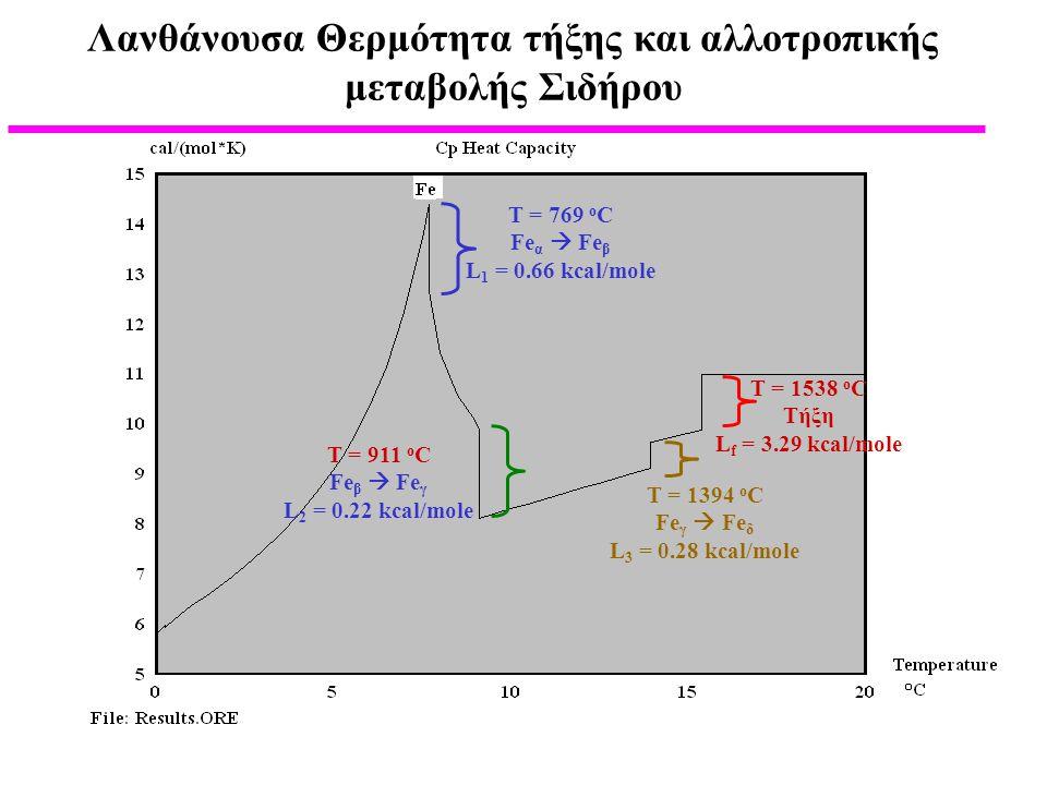Λανθάνουσα Θερμότητα τήξης και αλλοτροπικής μεταβολής Σιδήρου Τ = 769 o C Fe α  Fe β L 1 = 0.66 kcal/mole Τ = 911 o C Fe β  Fe γ L 2 = 0.22 kcal/mole Τ = 1394 o C Fe γ  Fe δ L 3 = 0.28 kcal/mole Τ = 1538 o C Τήξη L f = 3.29 kcal/mole