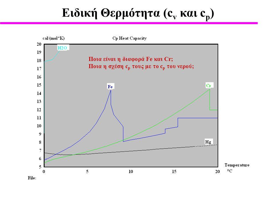 Ποια είναι η διαφορά Fe και Cr; Ποια η σχέση c p τους με το c p του νερού;