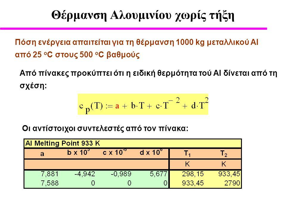 Θέρμανση Αλουμινίου χωρίς τήξη Πόση ενέργεια απαιτείται για τη θέρμανση 1000 kg μεταλλικού Αl από 25 ο C στους 500 ο C βαθμούς Από πίνακες προκύπτει ότι η ειδική θερμότητα τού Al δίνεται από τη σχέση: Οι αντίστοιχοι συντελεστές από τον πίνακα: