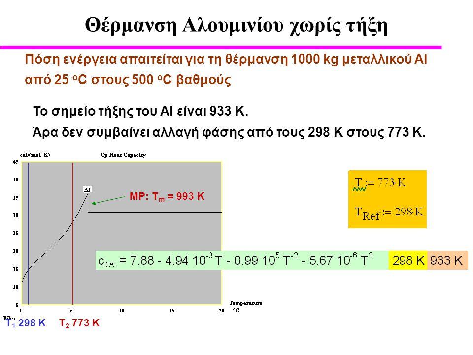 Θέρμανση Αλουμινίου χωρίς τήξη Πόση ενέργεια απαιτείται για τη θέρμανση 1000 kg μεταλλικού Αl από 25 ο C στους 500 ο C βαθμούς Το σημείο τήξης του Al είναι 933 Κ.