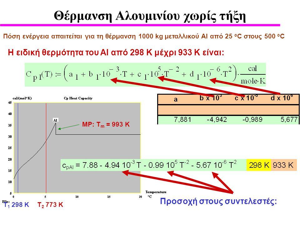 Θέρμανση Αλουμινίου χωρίς τήξη Πόση ενέργεια απαιτείται για τη θέρμανση 1000 kg μεταλλικού Αl από 25 ο C στους 500 ο C Τ 1 298 ΚΤ 2 773 Κ ΜP: Τ m = 993 Κ Η ειδική θερμότητα του Αl από 298 Κ μέχρι 933 Κ είναι: Προσοχή στους συντελεστές: