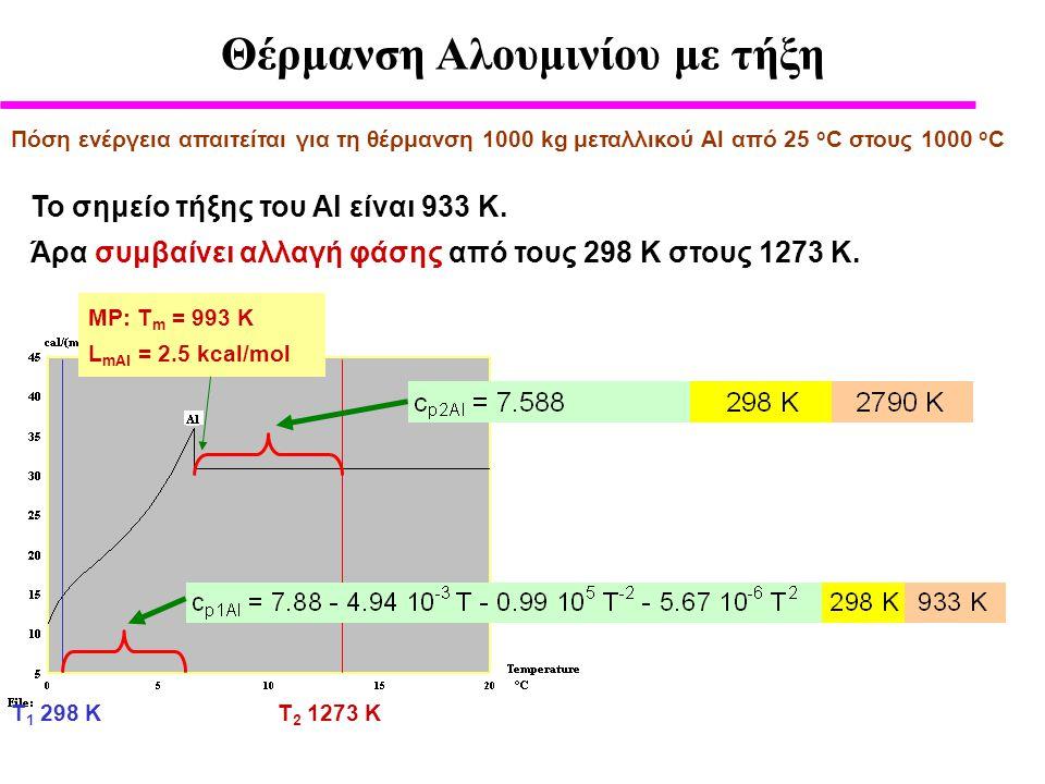 Πόση ενέργεια απαιτείται για τη θέρμανση 1000 kg μεταλλικού Αl από 25 ο C στους 1000 ο C Το σημείο τήξης του Al είναι 933 Κ.