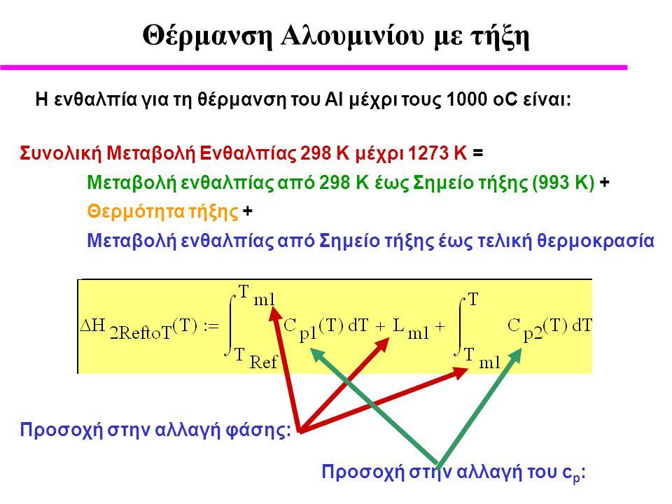 Η ενθαλπία για τη θέρμανση του Al μέχρι τους 1000 οC είναι: Συνολική Μεταβολή Ενθαλπίας 298 K μέχρι 1273 Κ = Μεταβολή ενθαλπίας από 298 Κ έως Σημείο τήξης (993 Κ) + Θερμότητα τήξης + Μεταβολή ενθαλπίας από Σημείο τήξης έως τελική θερμοκρασία Προσοχή στην αλλαγή φάσης: Προσοχή στην αλλαγή του c p : Θέρμανση Αλουμινίου με τήξη