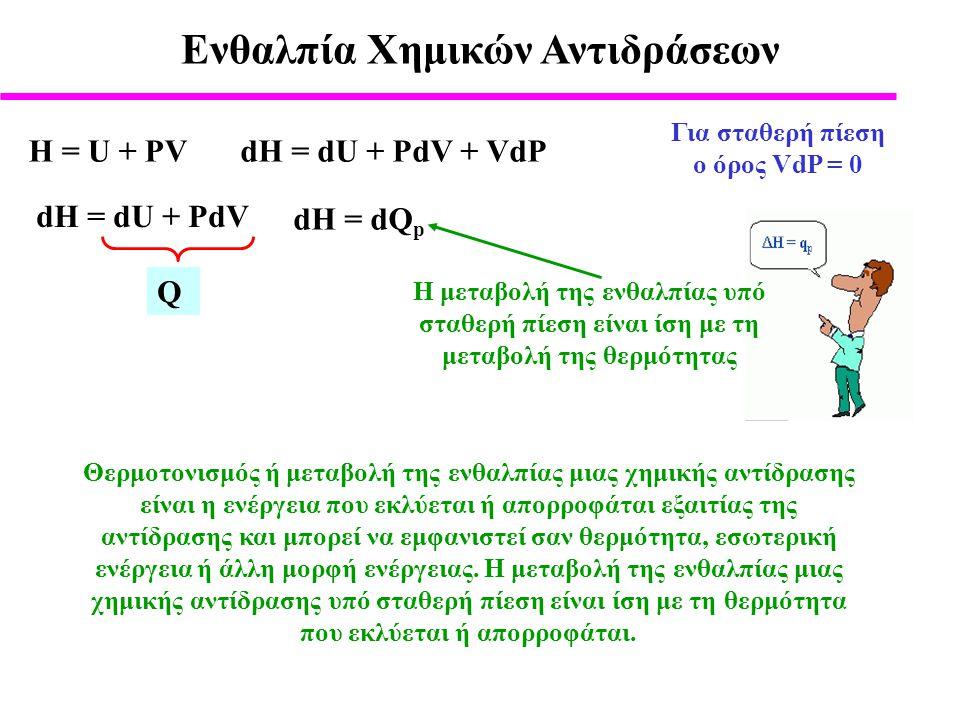 Ενθαλπία Χημικών Αντιδράσεων H μεταβολή της ενθαλπίας υπό σταθερή πίεση είναι ίση με τη μεταβολή της θερμότητας Για σταθερή πίεση ο όρος VdP = 0 Η = U + PVdΗ = dU + PdV + VdP dΗ = dU + PdV dΗ = dQ p Q Θερμοτονισμός ή μεταβολή της ενθαλπίας μιας χημικής αντίδρασης είναι η ενέργεια που εκλύεται ή απορροφάται εξαιτίας της αντίδρασης και μπορεί να εμφανιστεί σαν θερμότητα, εσωτερική ενέργεια ή άλλη μορφή ενέργειας.