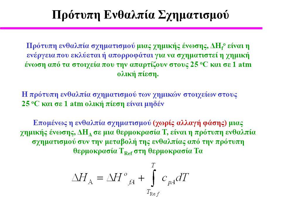 Πρότυπη Ενθαλπία Σχηματισμού Πρότυπη ενθαλπία σχηματισμού μιας χημικής ένωσης, ΔΗ f o είναι η ενέργεια που εκλύεται ή απορροφάται για να σχηματιστεί η χημική ένωση από τα στοιχεία που την απαρτίζουν στους 25 o C και σε 1 atm ολική πίεση.