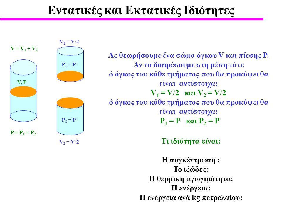 Πίεση (P) Πίεση P = Δύναμη/Επιφάνεια = F/A Metric unit MKS: Bar (bar) English unit: atmosphere (atm) cgs: Pascal (Pa) Μετατροπές 1 bar = 10 5 kg m -1 s -2 = 10 5 N m -2 = 10 5 Pa = 10 2 kPa = 10 6 dyne cm -2 = 0.986 atm = 14.504 psia = 750 torr 1 torr = 1 mm Hg 1 atm = pressure exerted by the air at see level 1 atm = 760 mm Hg 1 atm = 14.7 psia 1 psia = 1 poundal per square inch absolute