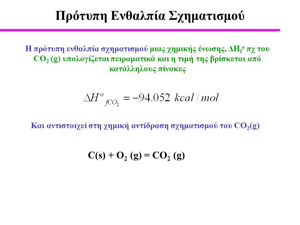 Πρότυπη Ενθαλπία Σχηματισμού H πρότυπη ενθαλπία σχηματισμού μιας χημικής ένωσης, ΔΗ f o πχ του CO 2 (g) υπολογίζεται πειραματικά και η τιμή της βρίσκεται από κατάλληλους πίνακες C(s) + O 2 (g) = CO 2 (g) Και αντιστοιχεί στη χημική αντίδραση σχηματισμού του CO 2 (g)