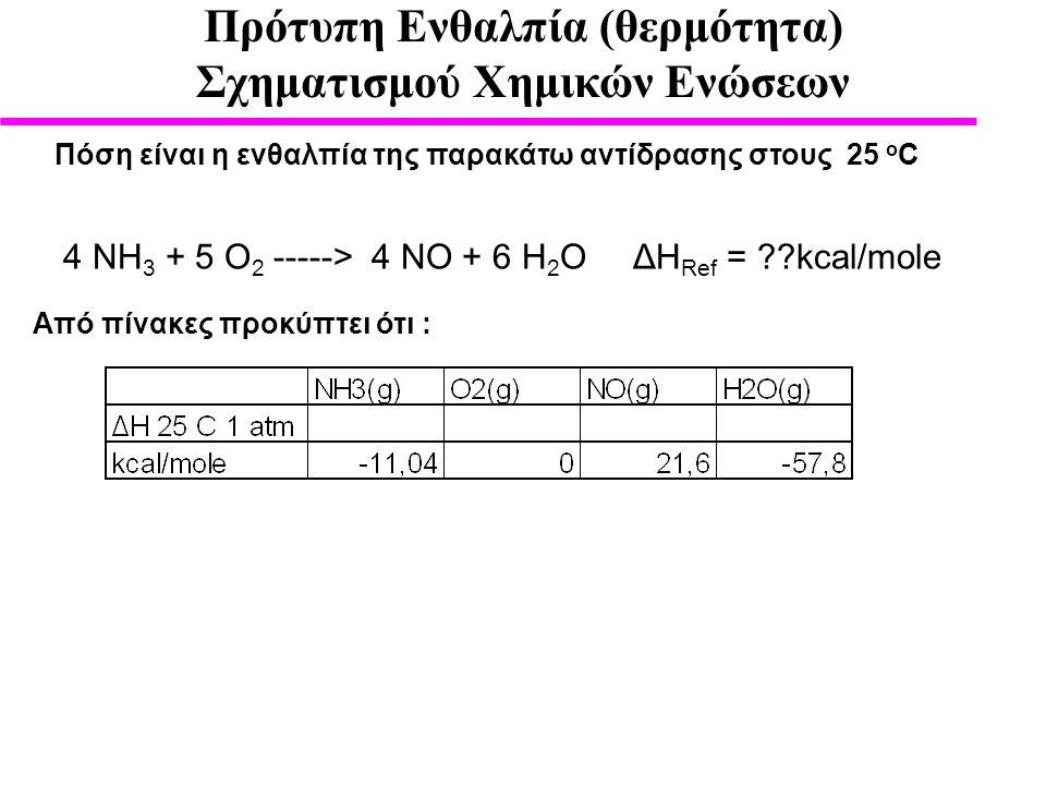 Πρότυπη Ενθαλπία (θερμότητα) Σχηματισμού Χημικών Ενώσεων Πόση είναι η ενθαλπία της παρακάτω αντίδρασης στους 25 ο C Από πίνακες προκύπτει ότι : 4 ΝΗ 3 + 5 O 2 -----> 4 ΝΟ + 6 Η 2 Ο ΔH Ref = ??kcal/mole