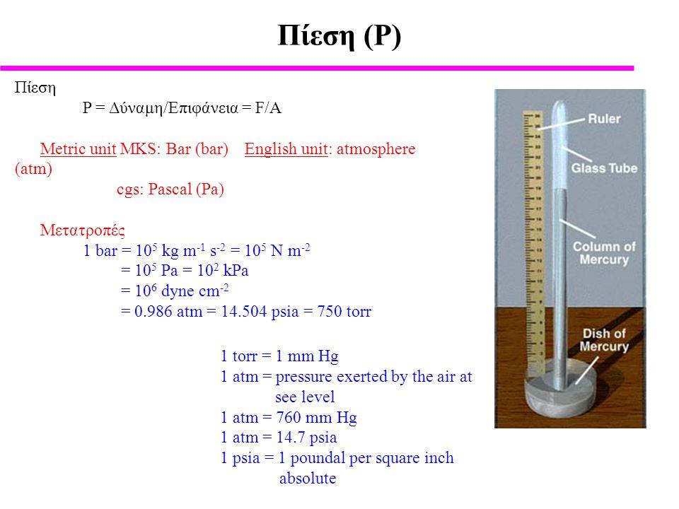 Eιδική Θερμότητα (c p ) αερίων