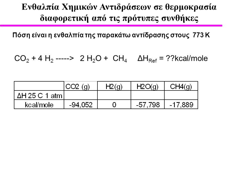 Ενθαλπία Χημικών Αντιδράσεων σε θερμοκρασία διαφορετική από τις πρότυπες συνθήκες Πόση είναι η ενθαλπία της παρακάτω αντίδρασης στους 773 Κ CO 2 + 4 H 2 -----> 2 H 2 O + CH 4 ΔH Ref = ??kcal/mole