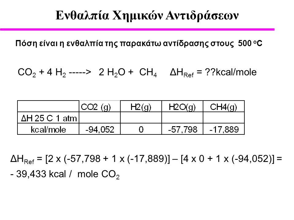 Ενθαλπία Χημικών Αντιδράσεων Πόση είναι η ενθαλπία της παρακάτω αντίδρασης στους 500 ο C CO 2 + 4 H 2 -----> 2 H 2 O + CH 4 ΔH Ref = ??kcal/mole ΔH Ref = [2 x (-57,798 + 1 x (-17,889)] – [4 x 0 + 1 x (-94,052)] = - 39,433 kcal / mole CO 2