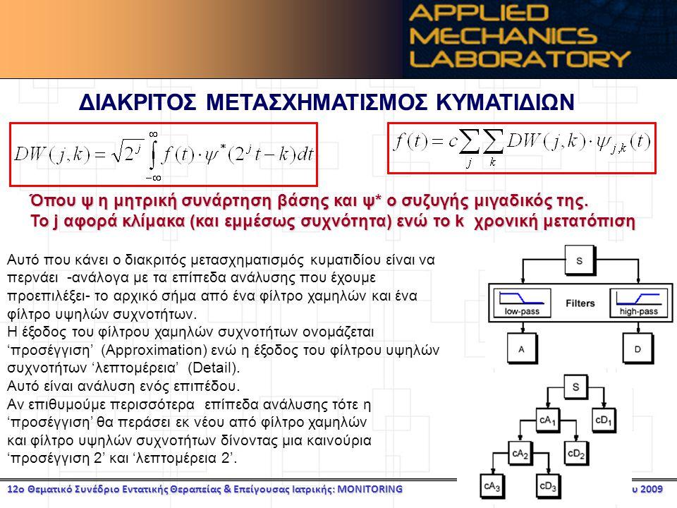 12ο Θεματικό Συνέδριο Εντατικής Θεραπείας & Επείγουσας Ιατρικής: MONITORING Αθήνα, 27 Νοεμβρίου 2009 ΔΙΑΚΡΙΤΟΣ ΜΕΤΑΣΧΗΜΑΤΙΣΜΟΣ ΚΥΜΑΤΙΔΙΩΝ Όπου ψ η μητρική συνάρτηση βάσης και ψ* ο συζυγής μιγαδικός της.