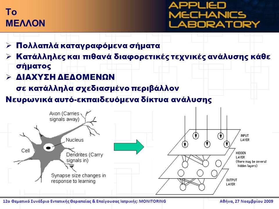 12ο Θεματικό Συνέδριο Εντατικής Θεραπείας & Επείγουσας Ιατρικής: MONITORING Αθήνα, 27 Νοεμβρίου 2009 Το ΜΕΛΛΟΝ  Πολλαπλά καταγραφόμενα σήματα  Κατάλληλες και πιθανά διαφορετικές τεχνικές ανάλυσης κάθε σήματος  ΔΙΑΧΥΣΗ ΔΕΔΟΜΕΝΩΝ σε κατάλληλα σχεδιασμένο περιβάλλον Νευρωνικά αυτό-εκπαιδευόμενα δίκτυα ανάλυσης