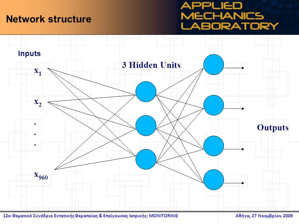 12ο Θεματικό Συνέδριο Εντατικής Θεραπείας & Επείγουσας Ιατρικής: MONITORING Αθήνα, 27 Νοεμβρίου 2009 Network structure x 1 x 2.