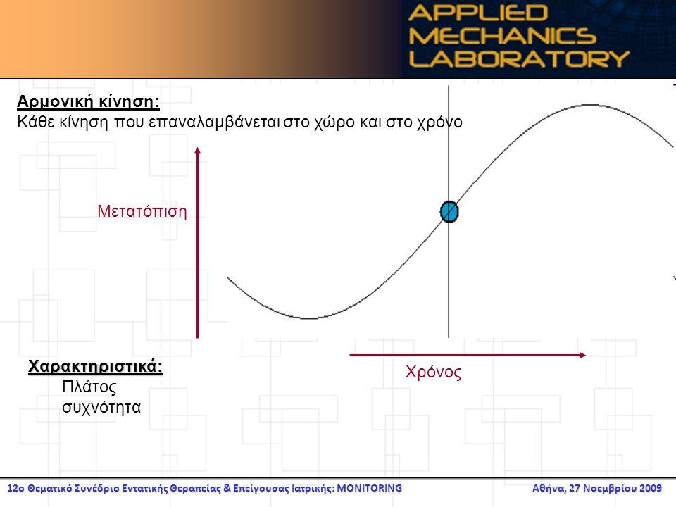12ο Θεματικό Συνέδριο Εντατικής Θεραπείας & Επείγουσας Ιατρικής: MONITORING Αθήνα, 27 Νοεμβρίου 2009 Αρμονική κίνηση: Κάθε κίνηση που επαναλαμβάνεται στο χώρο και στο χρόνο Χαρακτηριστικά: Πλάτος συχνότητα Μετατόπιση Χρόνος