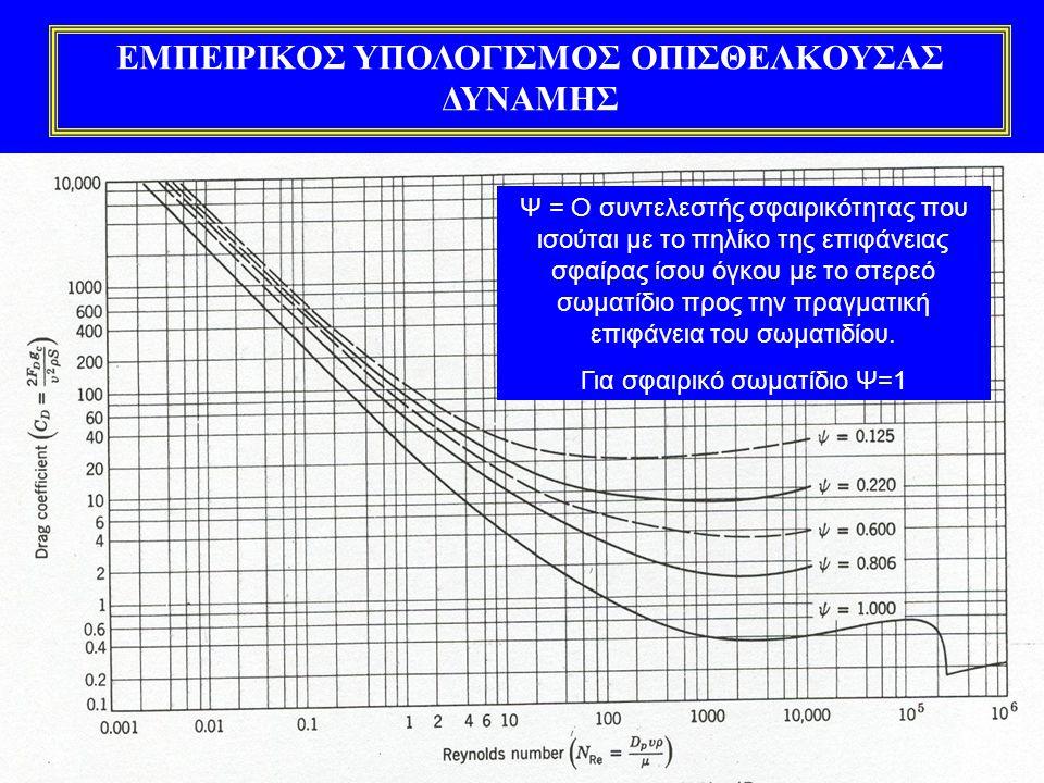 ΕΜΠΕΙΡΙΚΟΣ ΥΠΟΛΟΓΙΣΜΟΣ ΟΠΙΣΘΕΛΚΟΥΣΑΣ ΔΥΝΑΜΗΣ Ψ = Ο συντελεστής σφαιρικότητας που ισούται με το πηλίκο της επιφάνειας σφαίρας ίσου όγκου με το στερεό σωματίδιο προς την πραγματική επιφάνεια του σωματιδίου.